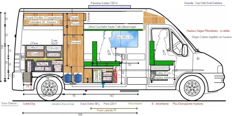 Planos para montar los muebles para furgoneta camper